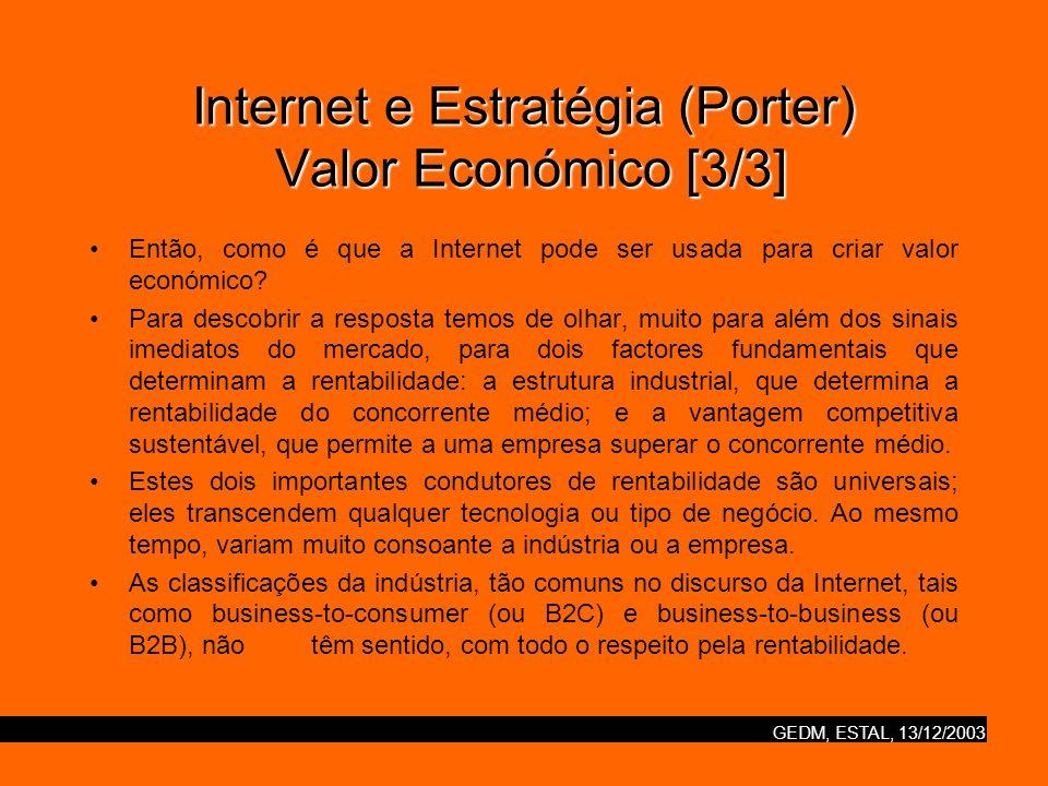 Internet e Estratégia (Porter) Valor Económico [3/3]